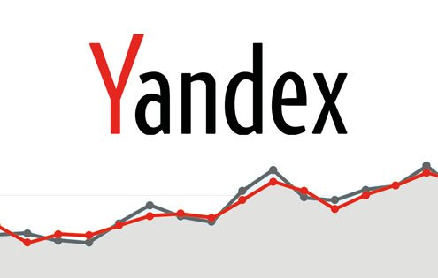 Yandex Direct Advertising