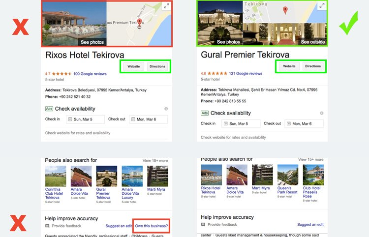 hotel example google my business